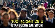 100 İşçiden 29'U İstanbul'da, Yüzde...