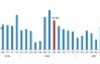 Konut Satış İstatistikleri, Ağustos 2021